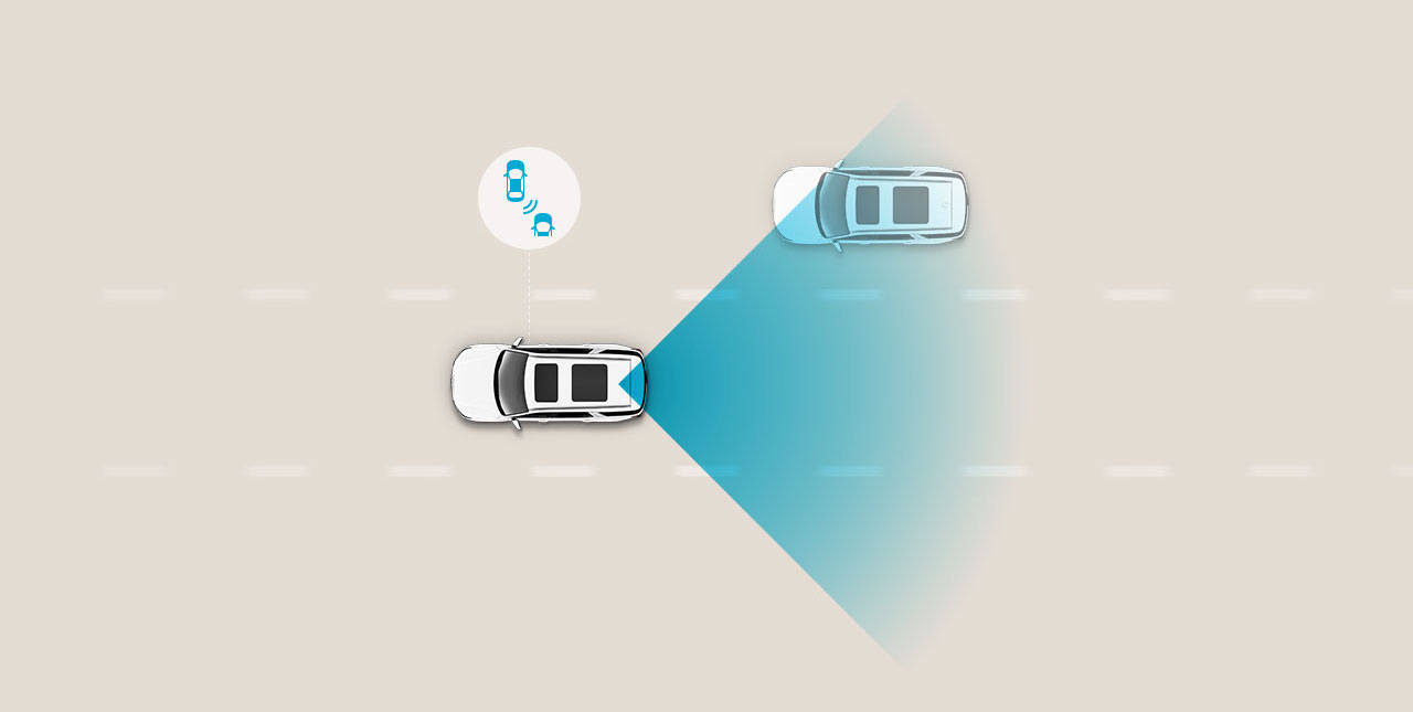 Blind Spot Collision Warning BCWsafety
